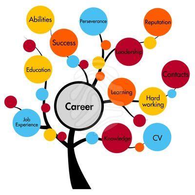Aerospace Senior Stress Engineer job in Bangalore Atkins